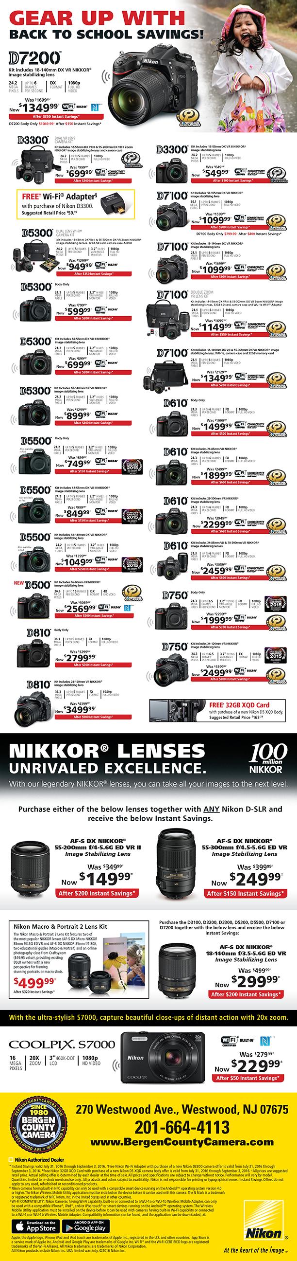 Nikon-blog-Aug21-27